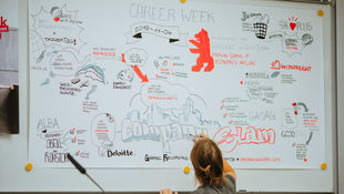 Graphic Recording durch Marianna Poppitz bei der Career Week 2019 an der HWR Berlin